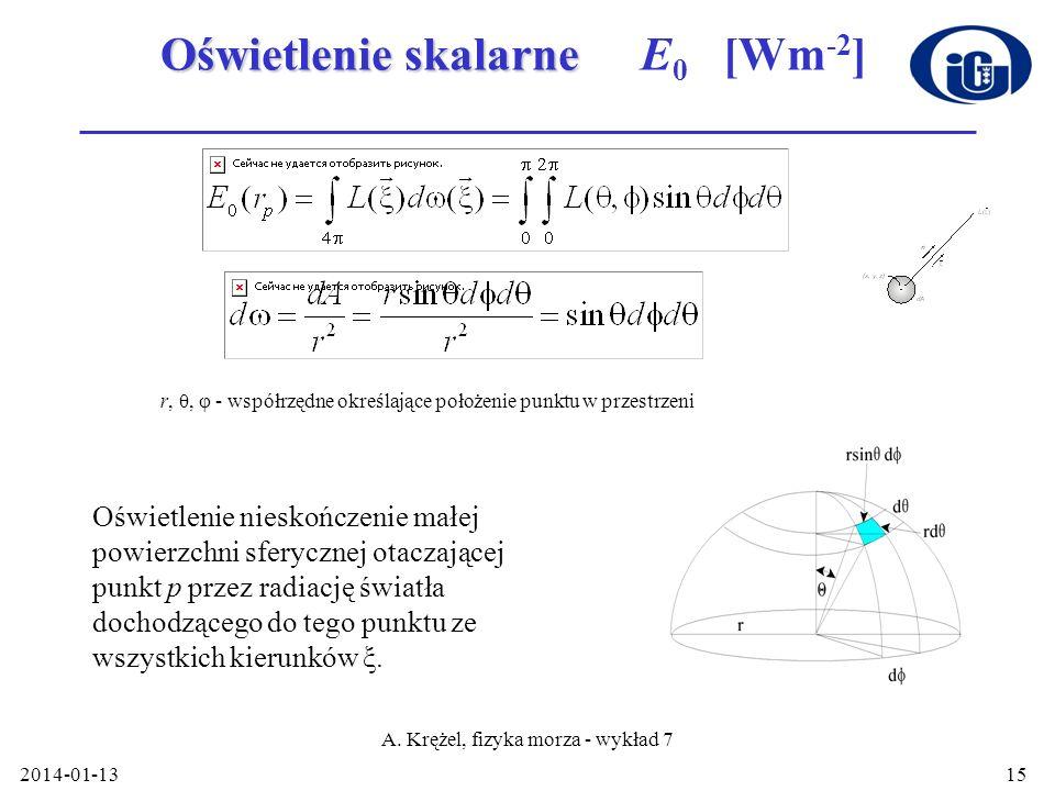 Oświetlenie skalarne E0 [Wm-2]
